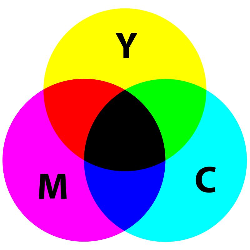 cmyk színek
